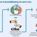 Dublin and the tax avoidance pipeline